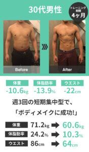 Shibuya Fitness Sharezでボディメイクに成功
