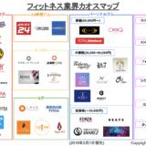 【業界初】フィットネス業界カオスマップ2019